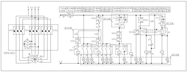 供应去奇胜买cps双速,三速电机控制与保护开关电器,好品质始终如一